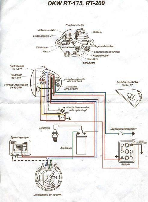 DKW Message Board: DKW RT 250 H zusammenbauen