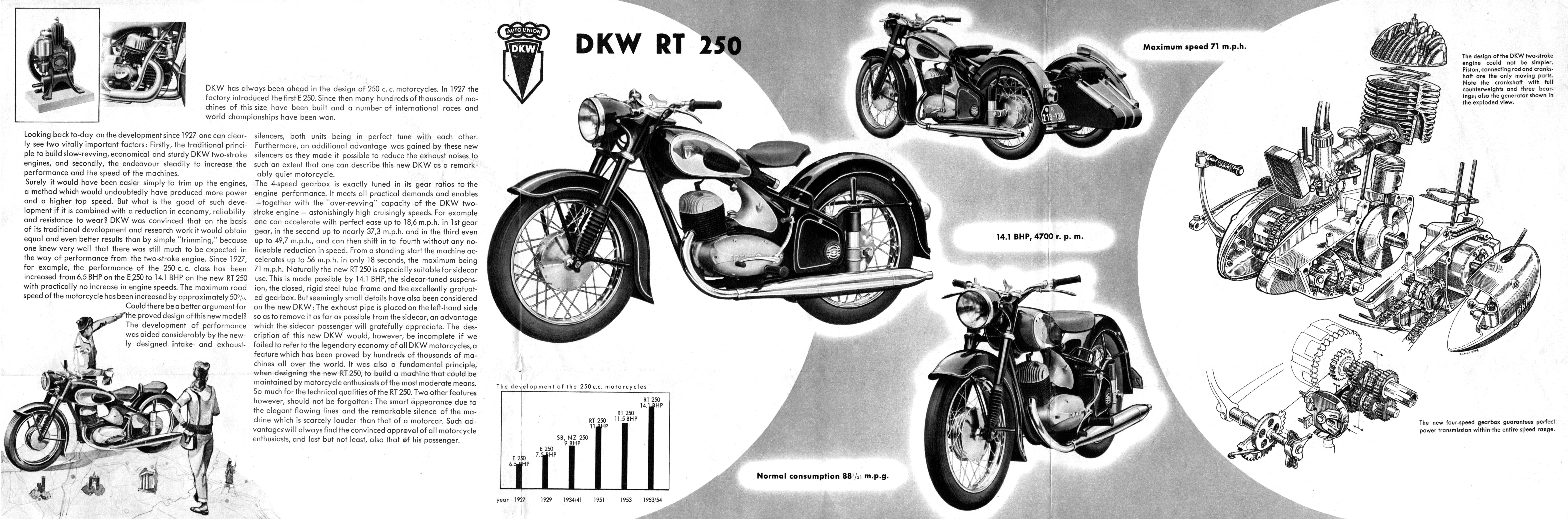 Dkw Dokumente Zum Download How To Read Wiring Diagrams Motorcycle Original Size Back Side 60 X 20 Cm