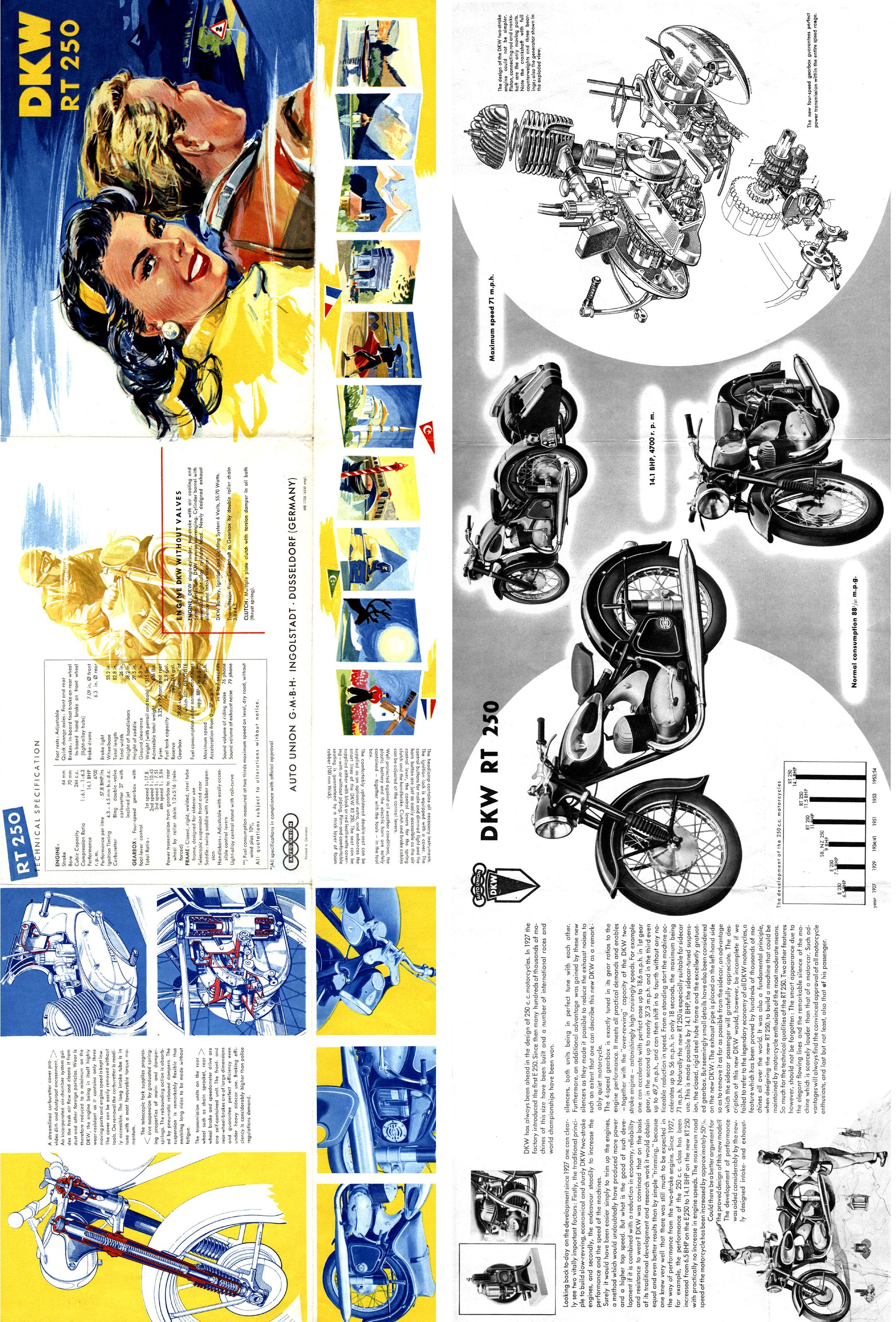 DKW Dokumente zum Download – Rt 100 Engine Diagram